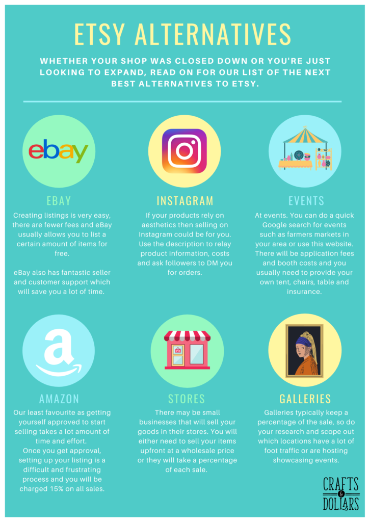 etsy alternatives infographic