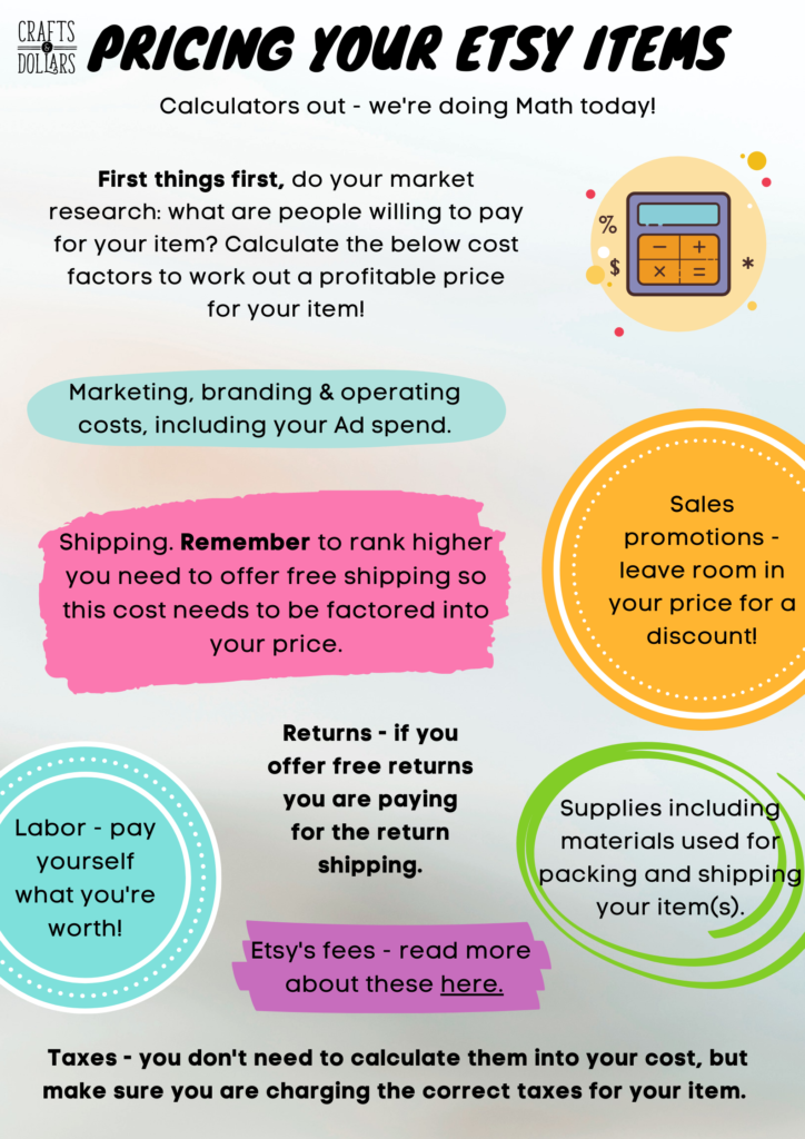 infographic for how to price etsy items